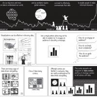 The emerging genre of data comics