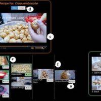 VideoWhiz: Non-Linear Interactive Overviews for Recipe Videos
