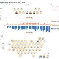 Open Data Visualization image